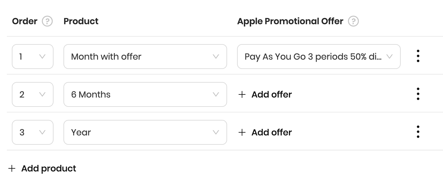 Products within the paywall